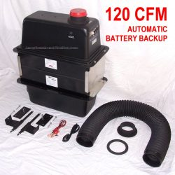 120 CFM Safe Cell